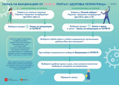 Запись на вакцинацию от COVID-19